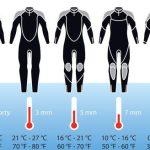 Dry suits vs wet suits